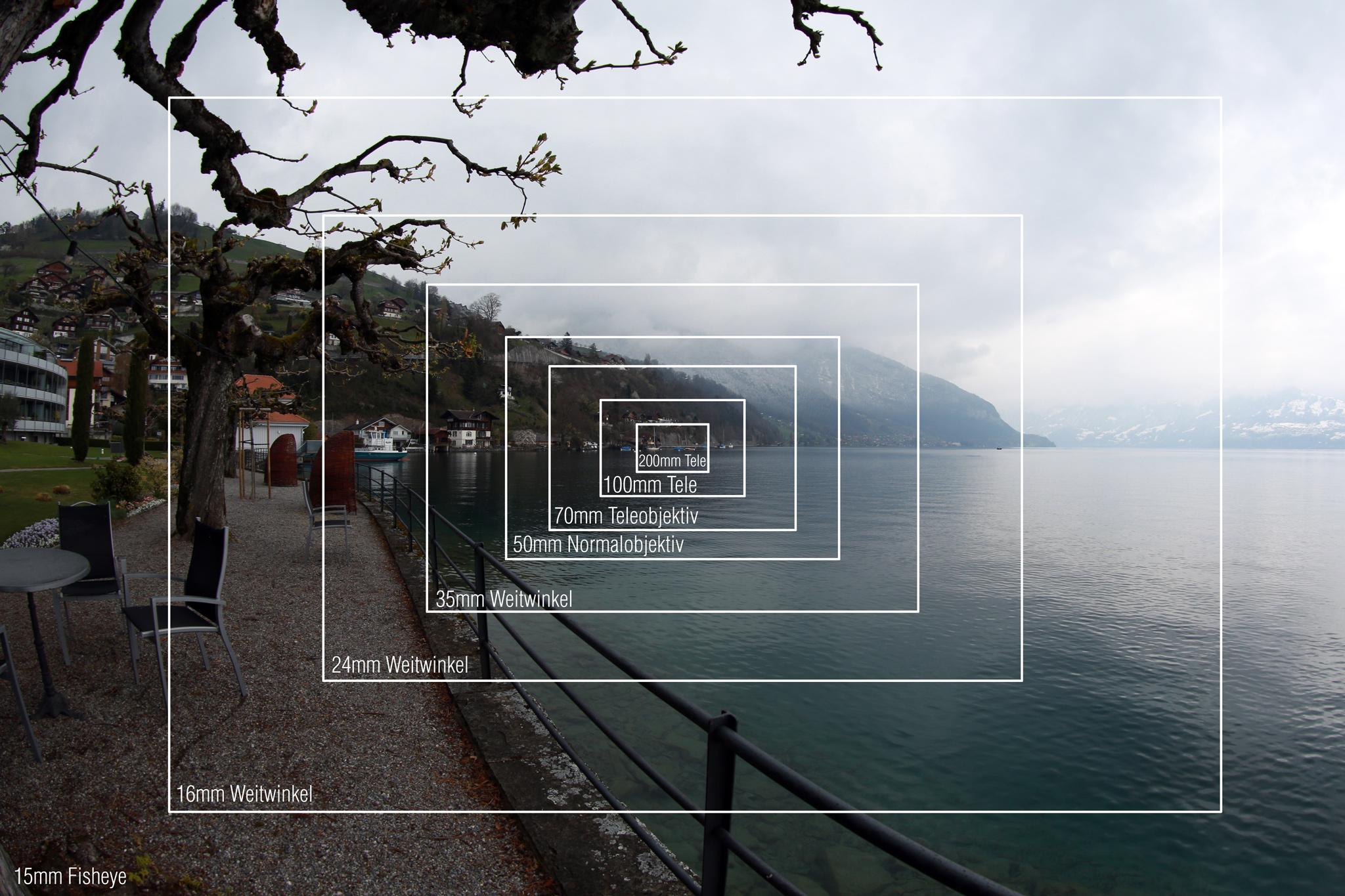 Fototipps – 6 Objektiv-Typen erklärt!